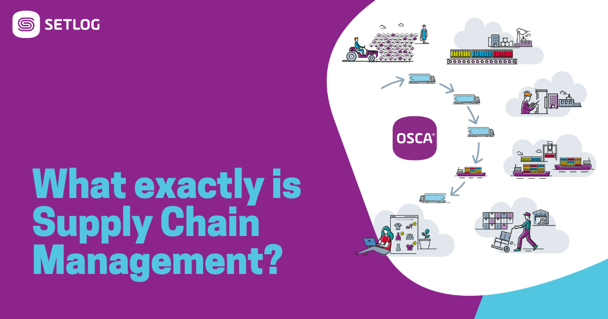 What exactly is Supply Chain Management?