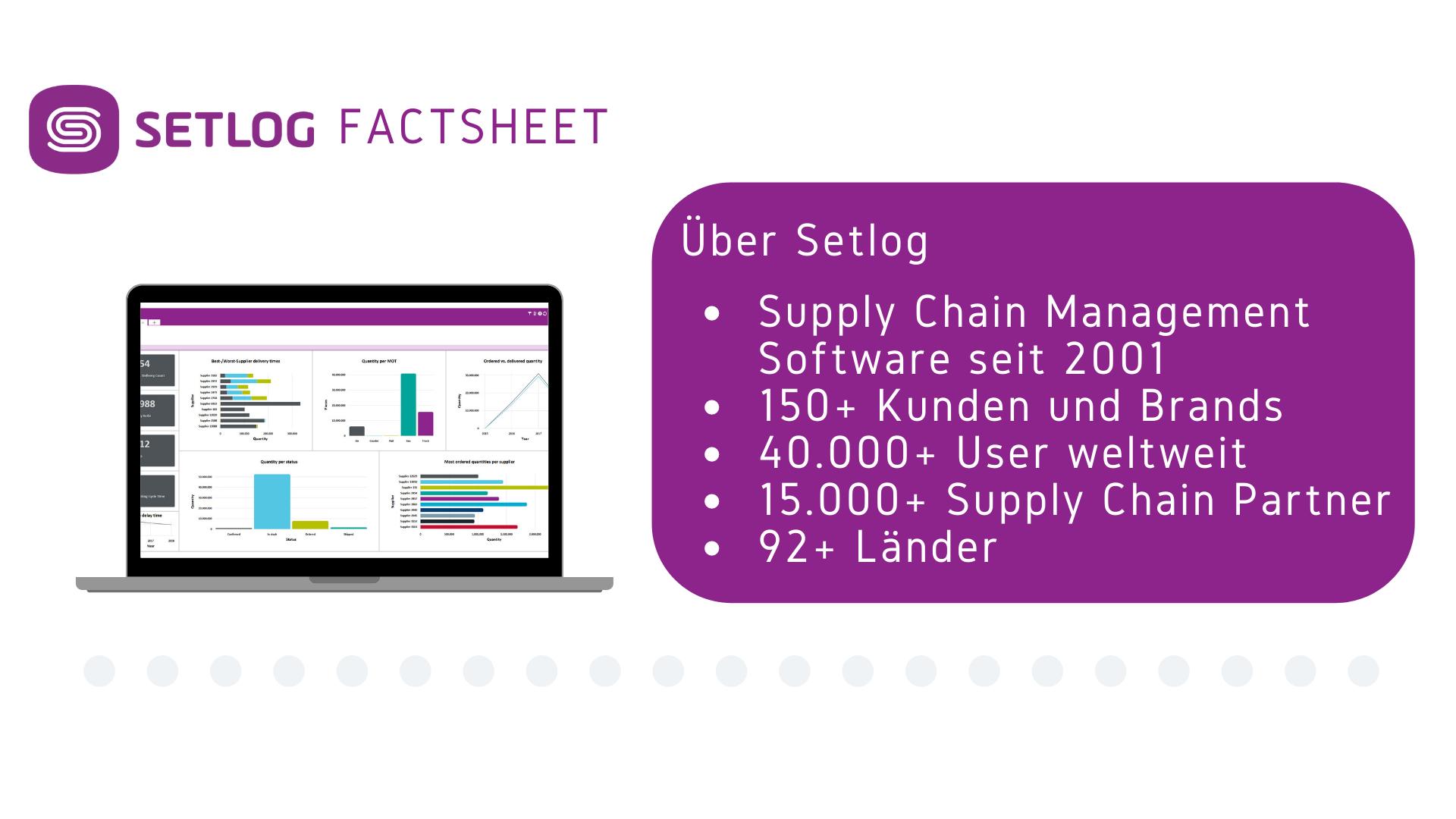 Setlog Factsheet für Supply Chain News