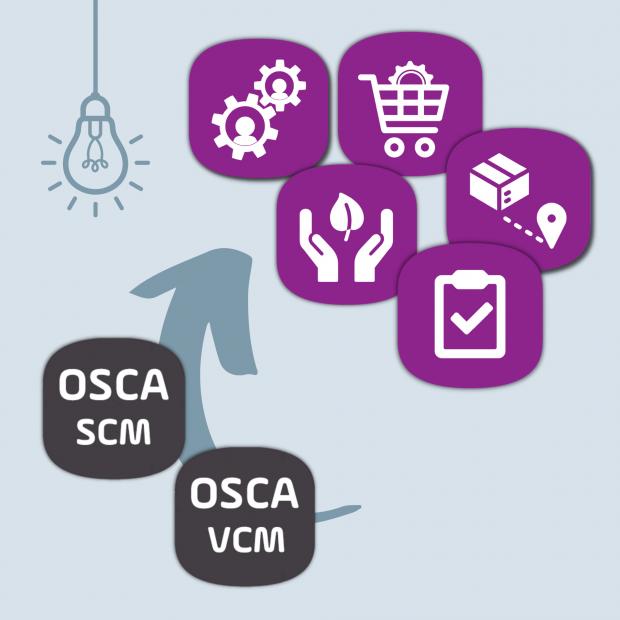 Von VCM und SCM zu neuen Supply Chain Management Lösungen